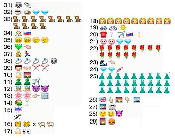 Juegos De Whatsapp De Elegir Emoticonos Retos Imagui